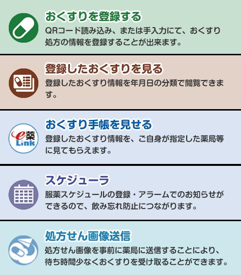 薬 手帳 アプリ お